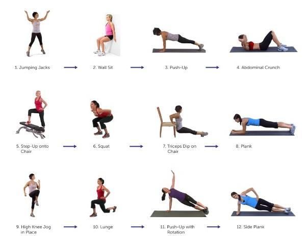 eten voor workout